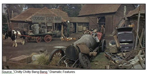 """""""It's much more fun with two grown-ups."""" – Jeremy, """"Chitty Chitty Bang Bang,"""" Dramatic Features, 1968"""