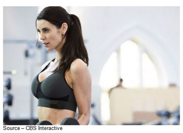 Beyond the Wrist – A new generation of wearable sportswear technology garnered a lot of attention at the show, including items like OMSignal's full line of sports bras and other workout technology.