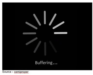 Deadly Screen – At the first sign of the buffering screen appearing, filmmakers resolve it by adding more memory to their systems so production can be done smoothly and rapidly. When it appears on your entertainment screen, it means there's a big problem somewhere in the distribution system. Consumers will click away in the blink of an eye.