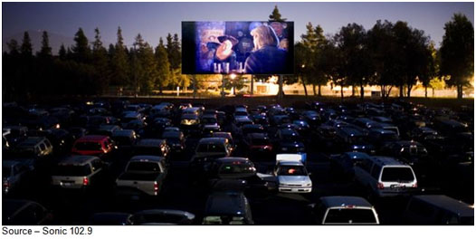 Not the Same – While Ford thinks the drivin' theater can be as much fun as yesterday's drive-in, most people wouldn't agree. The drive-in was a whole lot more than an entertaining movie ... a whole lot more!
