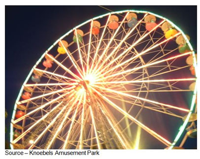 Safe, Sane Ride – Back in the day, people would take a job and go round and round in a predictable manner. Things were somewhat fun but still pretty predictable. Sorta' like a ferris wheel ride.
