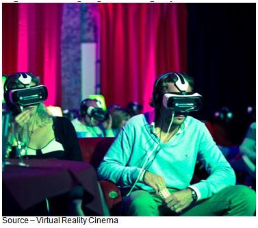 Immersive – The Virtual Reality Cinema in Amsterdam was the first theater to show the widest array of immersive 4K video